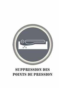 Suppression des points de pression